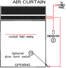 Index Of More Info Electric Heated Air Curtain Images
