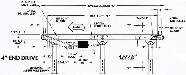 Belt Conveyors Conveyor Conveyor Belt Horizontal Belt